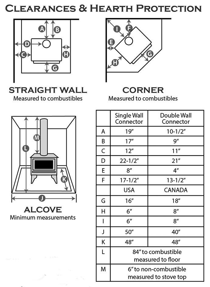 dimensions evergreen wood stove � installation evergreen wood stove �  owner's manual